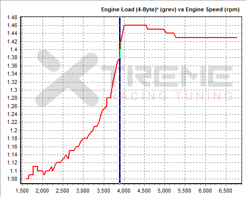 Engine Load Limit #1.png